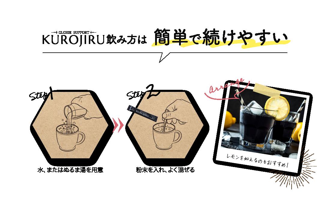 CLORIE SUPPORT KUROJIR 飲み方は 簡単で続けやすい
